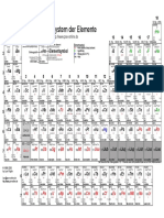 Periodensystem_der_Elemente.pdf