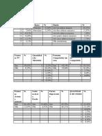 Tabela (Ver. 1)