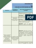 Cronograma Tecnologia Negociacion Internacional 1017135(1) (3)(1)