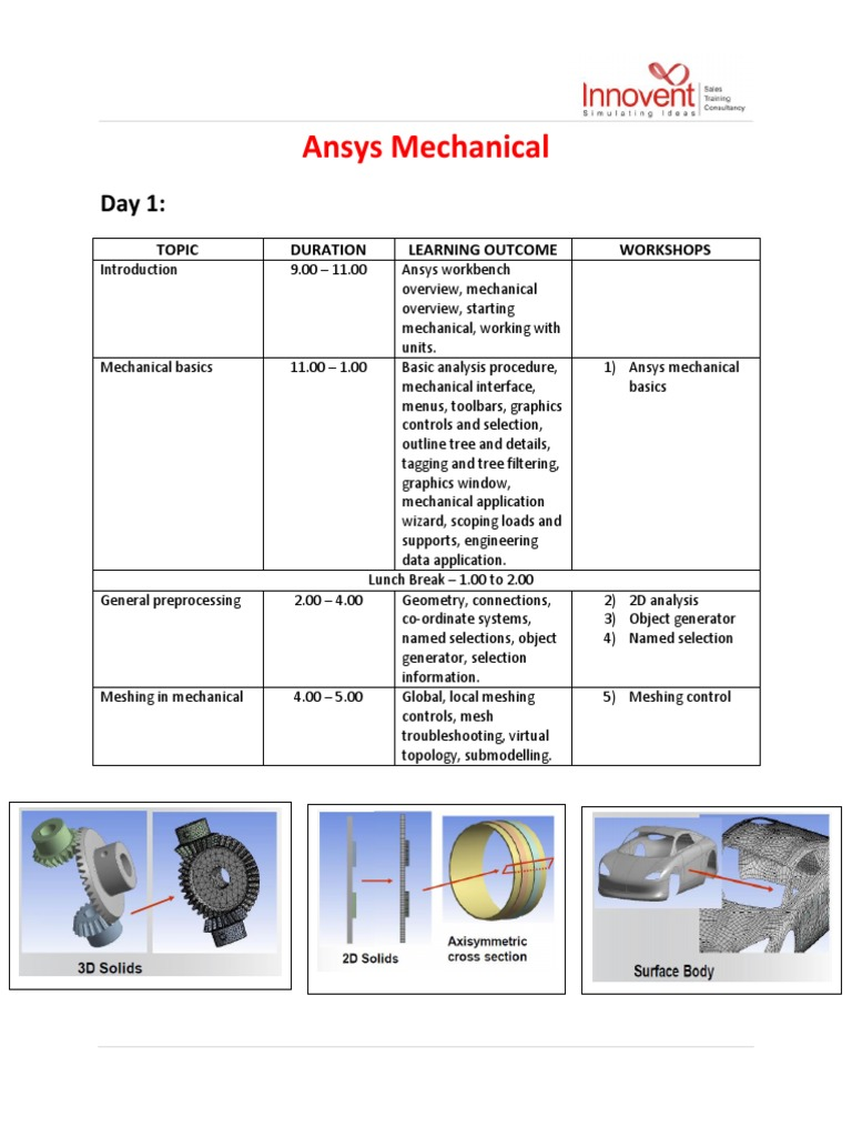 Ansys Mechanical: Topic Duration Learning Outcome Workshops
