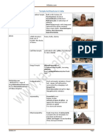 Temple-Architecture-in-India.compressed.pdf