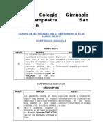 Cuadro de Actividades 2 COMPETENCIAS.