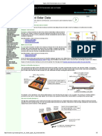 Types of DIY_homemade Solar Air Heater