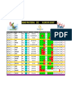 Resultats Grand Prix Federal Villeneuve Loubet Mai 2015