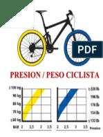 presion-neumaticos