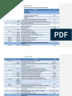 Pd 19 Jilid i - Urusan Perjalanan Kereta API Dan Urusan Langsir