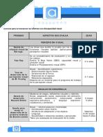 06-EVALUACIÓN-Pruebas de evaluación. .pdf