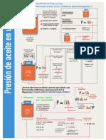 M12_S1_1f_info_Presion_de_aceite.pdf