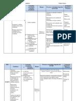 jornalizacion octavo.pdf
