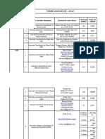 forme-asociative-update-iunie2012.xls