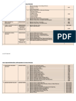 Att2-SPP1M-List-of-University-Programmes.pdf
