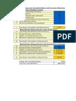Behälterberechnungen Excel Egmont Jank