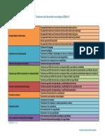Trastornos del desarrollo neurológico (DSM-V)