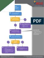 adult-bls.pdf
