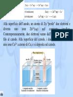 D24 Equazione Di Nerst