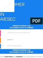 Customer Flow in AIESEC.pdf