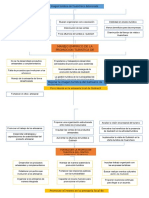 ÁRBOL DE PROBLEMAS - QUIBISICH.docx