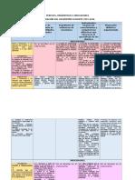 2_evaluación Del Desempeño Docente 2015
