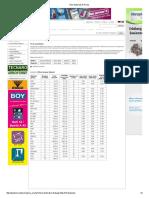 Raw Materials & Prices.pdf