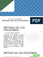 Método de Los Polígonos