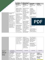 qs 1 lesson plan evidence