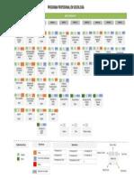 Mapa Curricular Sociologia_actualizado
