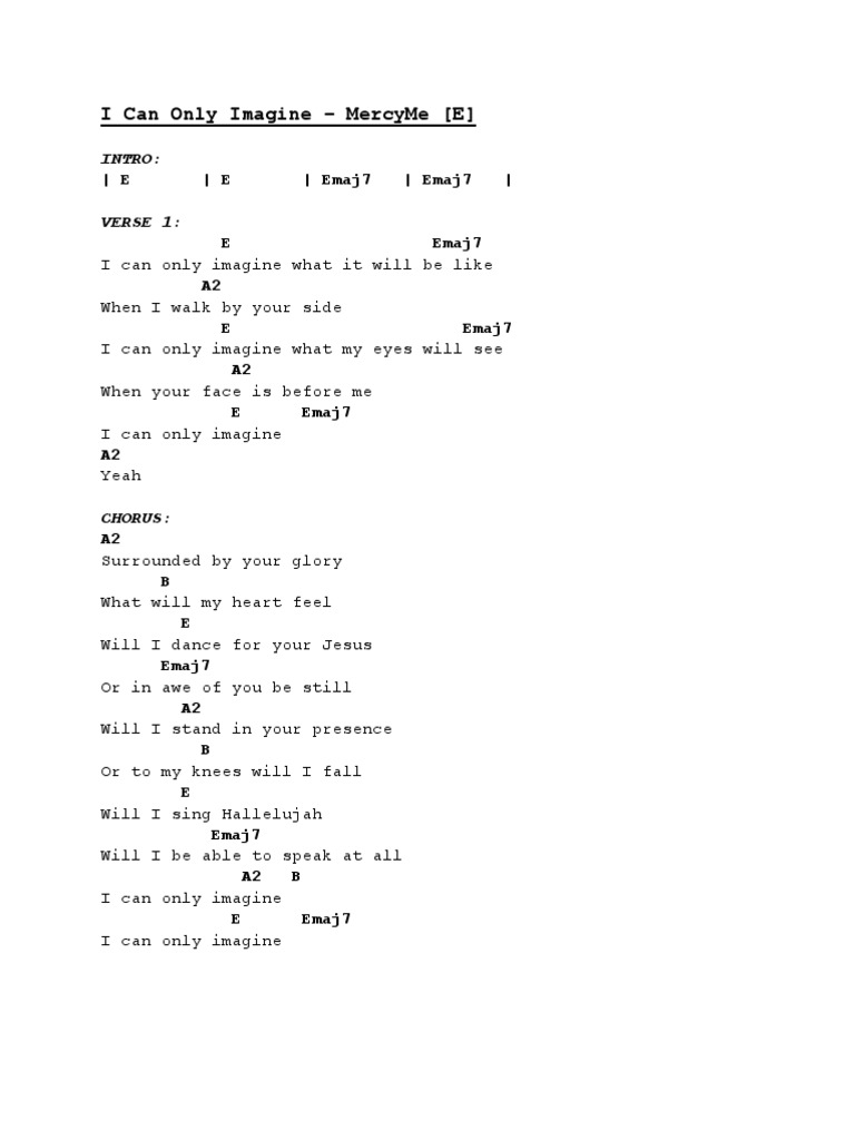 Fantastic Imagine Chords Piano Festooning Beginner Guitar Piano