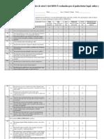 Medida de Evaluación de Síntomas transversales (NyA)