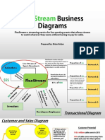 Business Diagram Examples C524