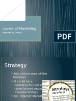 Levels of Marketing