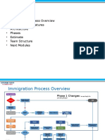 Immigration Business Case