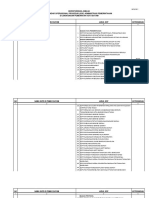 INVENTARISIR-JUDUL-SOP-KOTA-BATAM.pdf