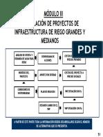 04_2_2Agricultura_RiegoGrande_Mediano_Parte2.pdf