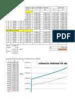 calculos de resistencia de los materiales 1 usac