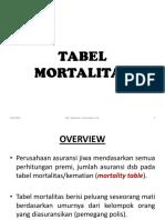 AKT-2-TABEL-MORTALITAS.pdf