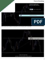 Price is Everything Fundamental Analysis