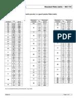 89942091-Standard-Filete-Metric-IsO-724.doc