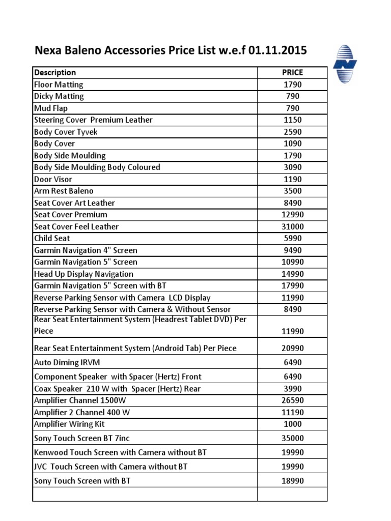 baleno accessories price list as on 01 11 2015 1 car product rh scribd com Class Syllabus Syllabus Cartoon
