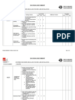 RISK ASSESSMENT -DISTRIBUTION BOARD (DB) & JUNCTION BOX (JB) INSTALLATION.docx