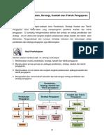 13. Tajuk 3_Pendekatan, Strategi, Kaedah dan Teknik Pengajaran.pdf