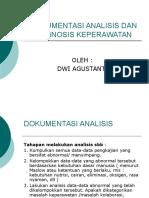 Dokumentasi Analisis Dan Diagnosis