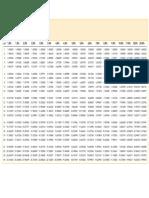 Present Value Annuity Due baru.pdf