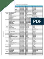 Liste BQP 2017