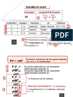 Gases_ideales_resumen__1649__(1).pptx