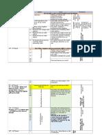 scheme for 1a