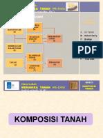 Materi Penyegaran Kuliah Timbunan_05092014