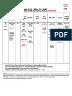 2009 Audi Q5 Fluid Cap Chart_29jan10.pdf