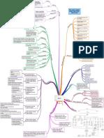 MIND MAP BBLSR NEW.pdf