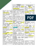 Resumen deParasitología
