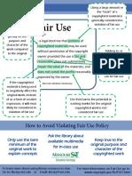 fair use flyer